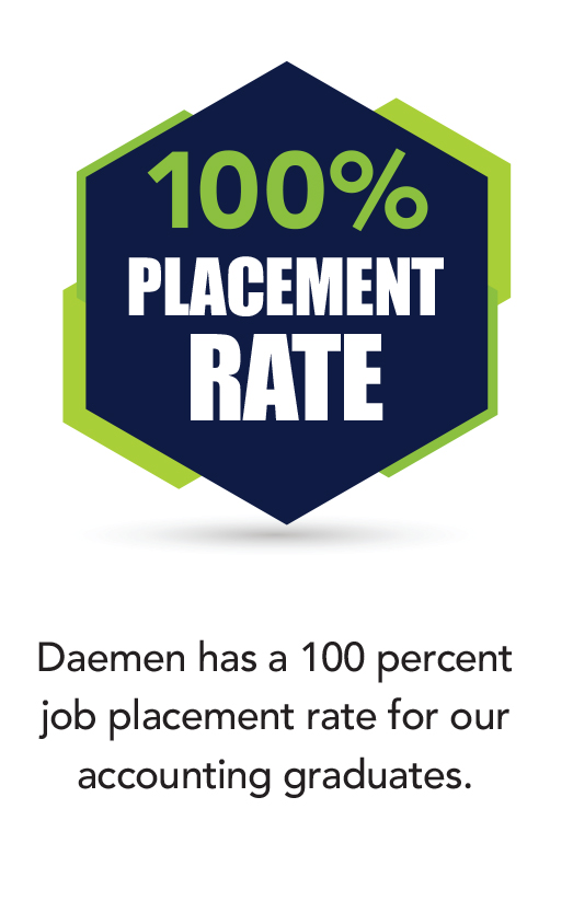 100% Job Placement Rate